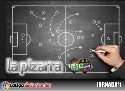 La pizarra. Real Betis vs Levante U.D. 1ª Jornada. Temp. 18/19