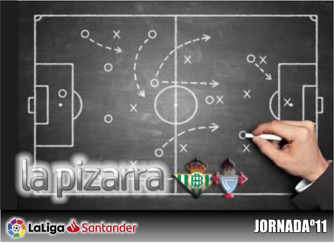 La pizarra | Real Betis vs Celta. Jornada 11. Temp. 18/19