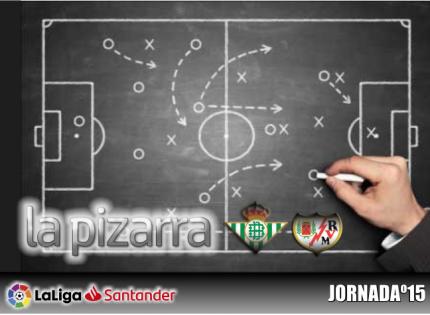 La Pizarra | Real Betis vs Rayo Vallecano. 15ª Jornada, LaLiga.