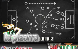 La pizarra | Athletic vs Real Betis. J 21. LaLiga