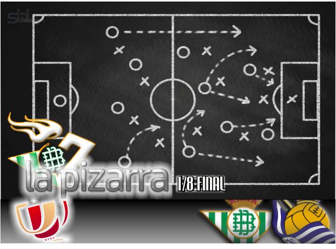 La pizarra | Real Betis vs Real Sociedad. 1/8 Final, Copa del Rey.