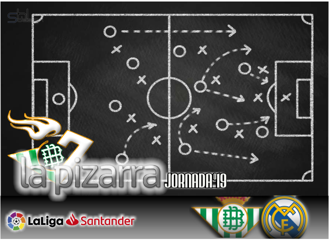 La Pizarra | Real Betis vs Real Madrid. 19ª Jornada, LaLiga.