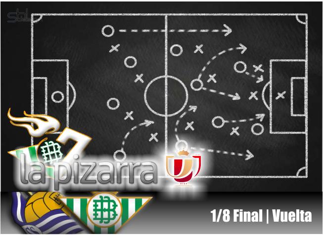 La pizarra | Real Sociedad vs Real Betis. 1/8 Copa del rey, vuelta.