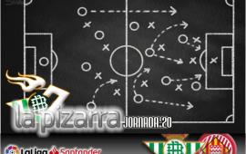 La pizarra | Real Betis vs Girona F.C. Jornada 20. LaLiga.