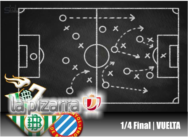 La pizarra | Real Betis vs RCD Espanyol. 1/4 Copa del Rey.