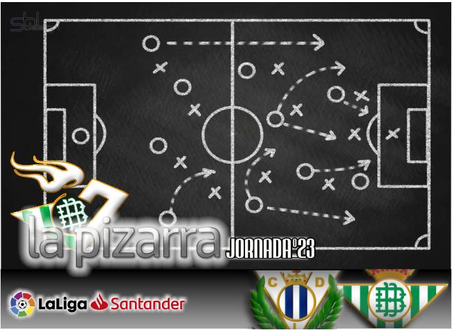 La pizarra | Leganés vs Real Betis. J23. LaLiga
