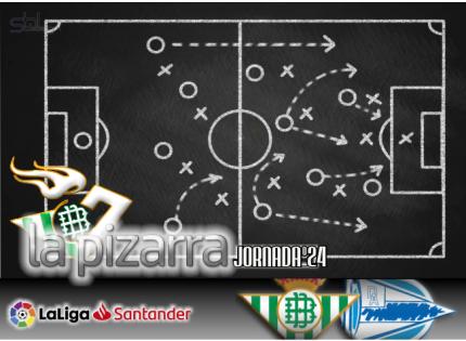 La pizarra   Real Betis vs Alavés. J24. LaLiga