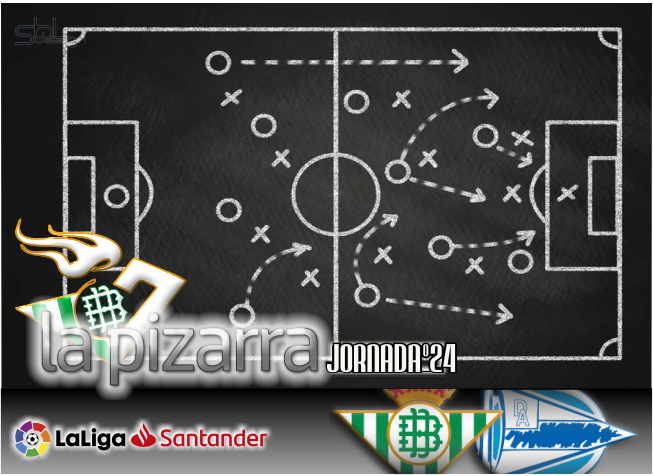 La pizarra | Real Betis vs Alavés. J24. LaLiga