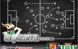 La pizarra | Valladolid vs Real Betis. J25. LaLiga.