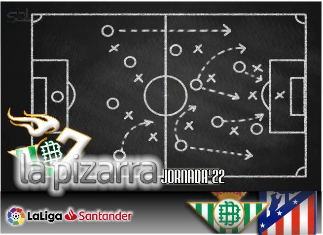 La pizarra   Real Betis vs Atlético de Madrid. J22. LaLiga