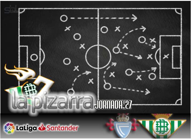 La pizarra   Celta vs Real Betis. J27, LaLiga.