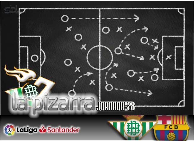 La pizarra | Real Betis vs FC Barcelona. J28. LaLiga