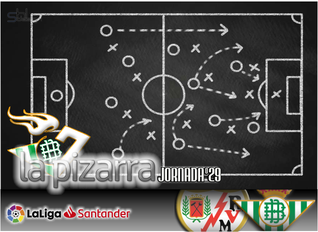 La pizarra | Rayo Vallecano vs Real Betis. J29 LaLiga