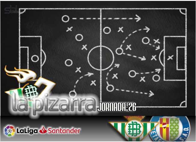 La pizarra | Real Betis vs Getafe. LaLiga, J26.