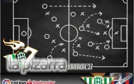 La pizarra | Real Betis vs Huesca. J37, LaLiga.