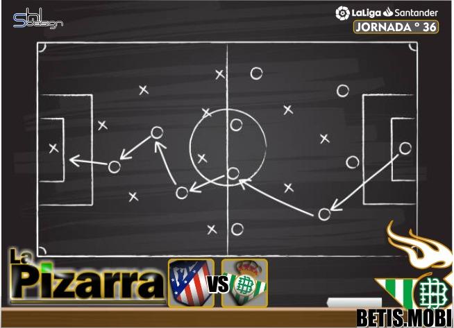 La pizarra | Atlético vs Real Betis. J36, LaLiga.