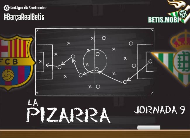 La pizarra   FC Barcelona – Real Betis Balompié. Temp. 20/21. Jornada 9