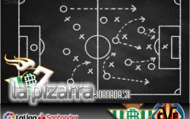 La pizarra | Real Betis vs Villareal. J31, LaLiga.