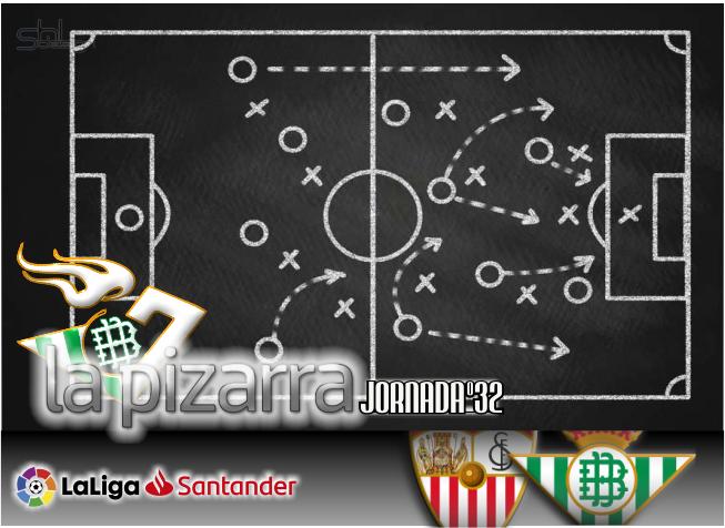 La pizarra   Sevilla F.C. vs Real Betis. J32, LaLiga.