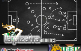 La pizarra | Real Sociedad vs Real Betis. J30, LaLiga.