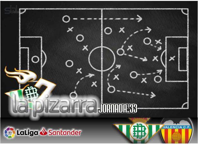 La pizarra   Real Betis vs Valencia C.F. LaLiga, j33.