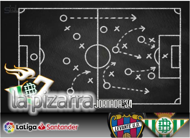 La pizarra | Levante vs Real Betis. J34, LaLiga.