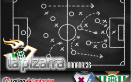 La Pizarra | Eibar vs Real Betis. J36, LaLiga.
