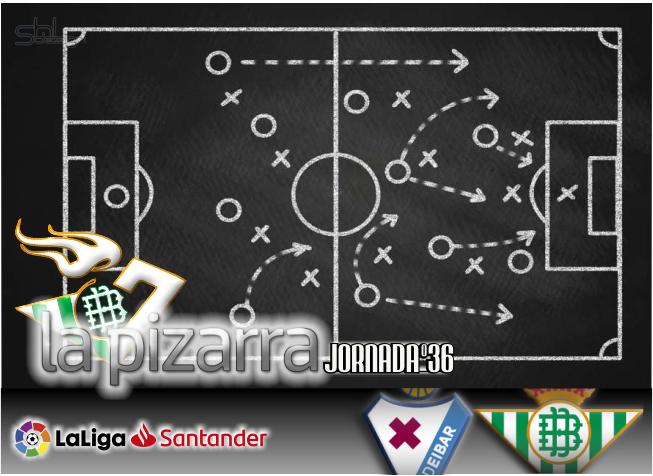 La Pizarra   Eibar vs Real Betis. J36, LaLiga.