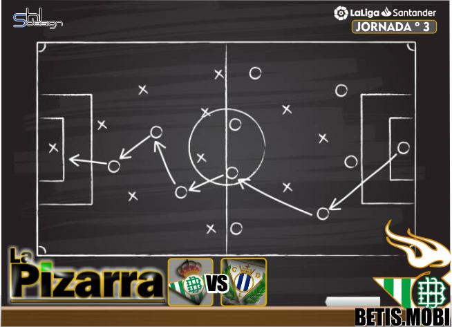 La Pizarra   Real Betis vs C.D. Leganés. J3 LaLiga.