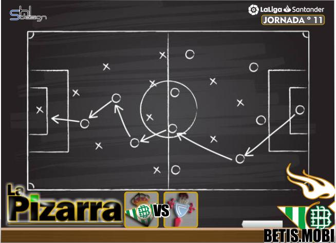 La Pizarra | Real Betis vs Celta. J11. La Liga