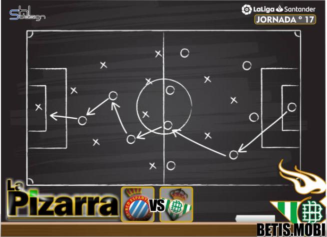 La pizarra | R.C.D. Espanyol vs Real Betis. J17 LaLiga.