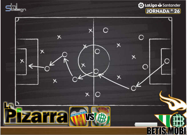 La pizarra | Valencia CF vs Real Betis. J26 LaLiga.
