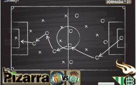 La Pizarra | Getafe vs Real Betis. J21, LaLiga.
