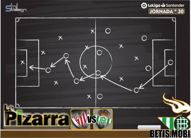 La pizarra | Athletic vs Real Betis. J30, LaLiga.