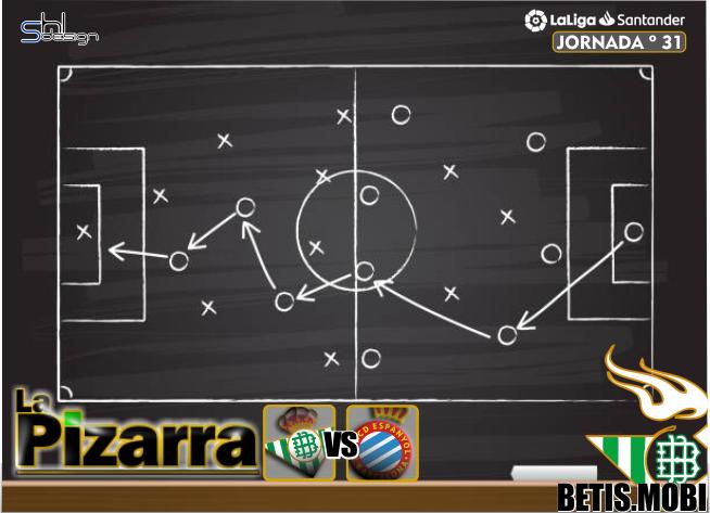 La pizarra   Real Betis vs Espanyol. J31 LaLiga.