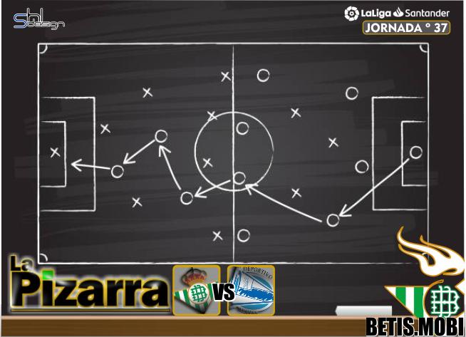 La pizarra | Real Betis vs Alavés. J37, LaLiga.