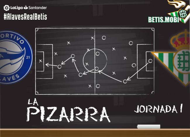 La Pizarra | CD Alavés 0 – Real Betis 1 | Temp. 2020/2021. Jornada 1