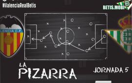 La Pizarra | Valencia CF – Real Betis Balompié | Temp. 2020/2021. Jornada 5