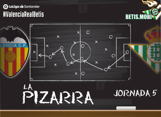 La Pizarra   Valencia CF – Real Betis Balompié   Temp. 2020/2021. Jornada 5