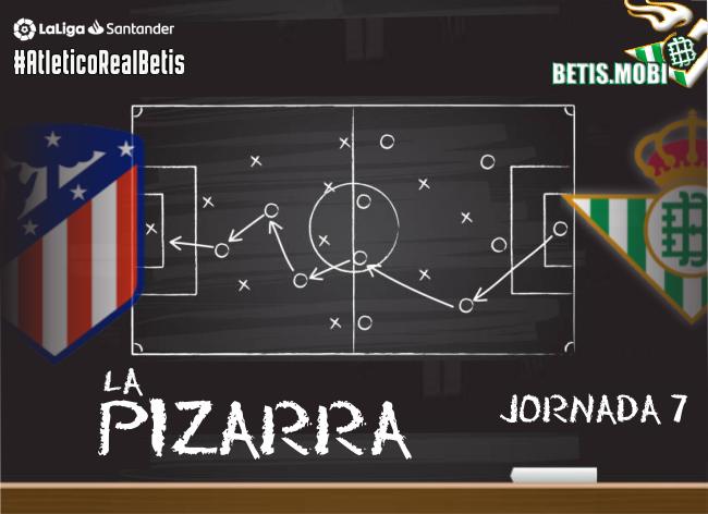 La Pizarra | Atlético de Madrid – Real Betis Balompié | Temporada 20/21. Jornada 7