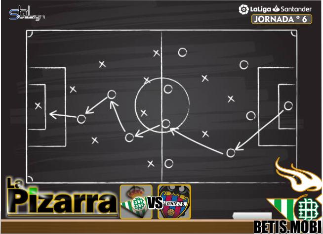 La pizarra   Real Betis vs Levante UD. J 6. LaLiga.