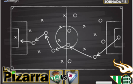 La pizarra | Real Betis vs Eibar. J8, LaLiga.
