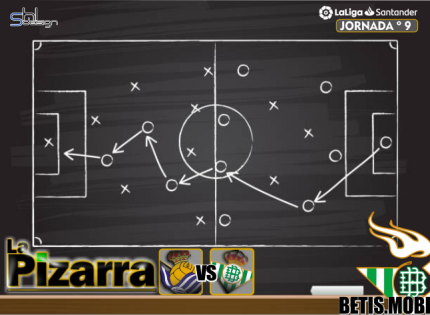 La pizarra | Real Sociedad vs Real Betis. J9, LaLiga.