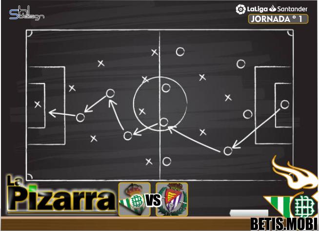 La pizarra   J1. Real Betis vs Valladolid. LaLiga Santander.