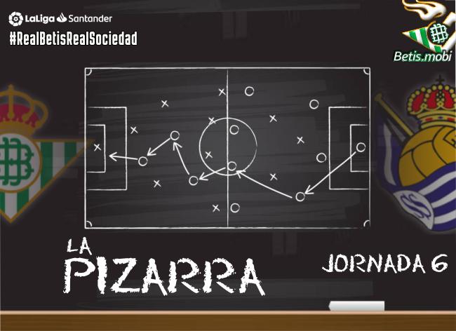 La Pizarra | Real Betis Balompié – Real Sociedad | Jornada 6. Temp. 2020/21
