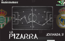 La Pizarra | Real Betis – Real Madrid | Temp. 2020/2021. Jornada 3