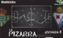 La pizarra | Real Betis Balompié – SD Éibar. Temp. 20/21. Jornada 11
