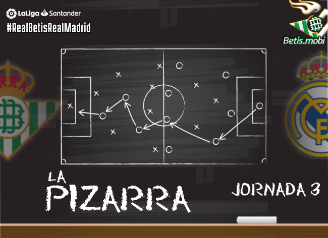 La Pizarra | Real Betis – Real Madrid | Temp. 2020/2021. Jornada 3