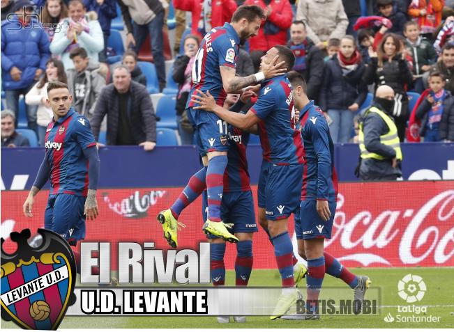 Análisis del rival | Levante U.D